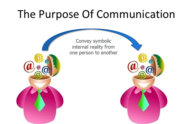 Free communication definition