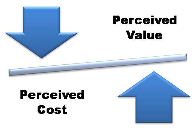 perceived customer value